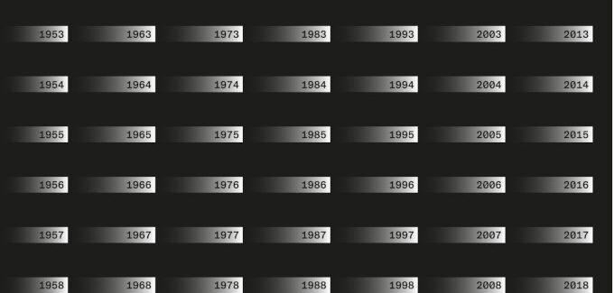 EXPOZIŢIE ANIVERSARĂ – 70 de ani de la înființarea Filialei Timișoara a Uniunii Artiștilor Plastici din România (1951-2021)