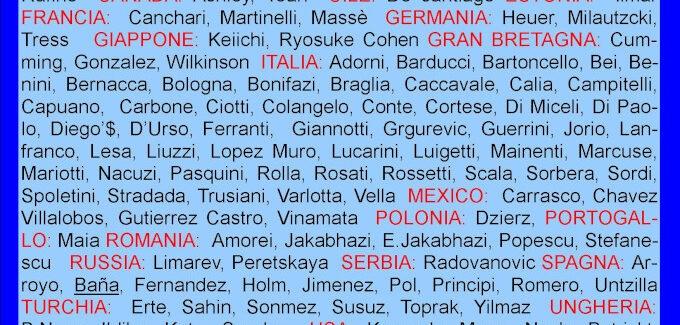 4 mail international POST CARD @ Italia